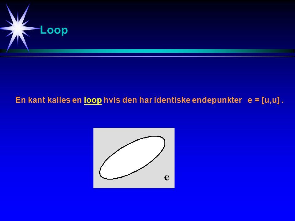 Loop En kant kalles en loop hvis den har identiske endepunkter e = [u,u] .